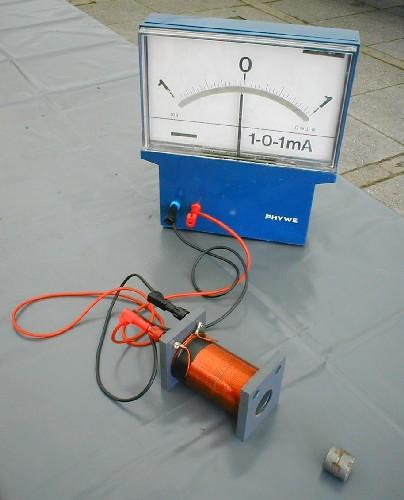 magnetfelter og induktionsstrøm billede pile